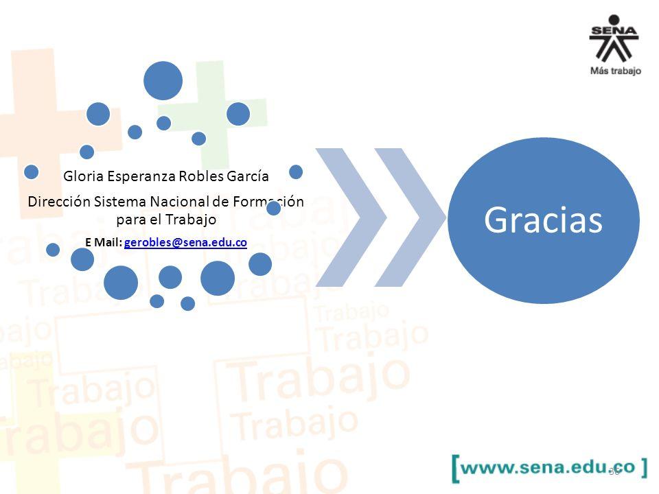 E Mail: gerobles@sena.edu.co