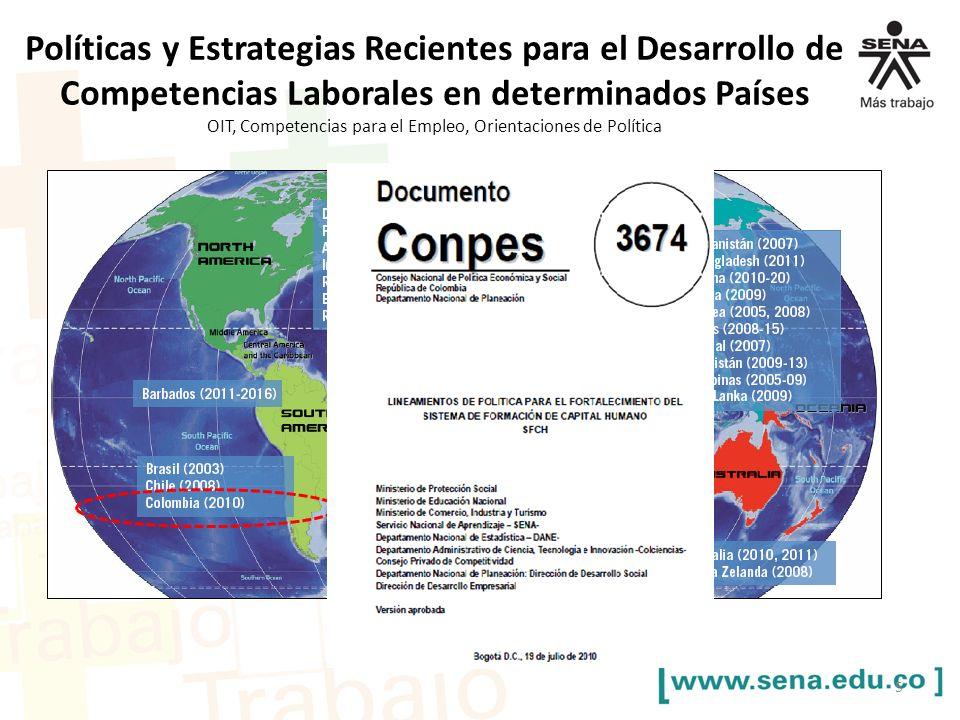 OIT, Competencias para el Empleo, Orientaciones de Política