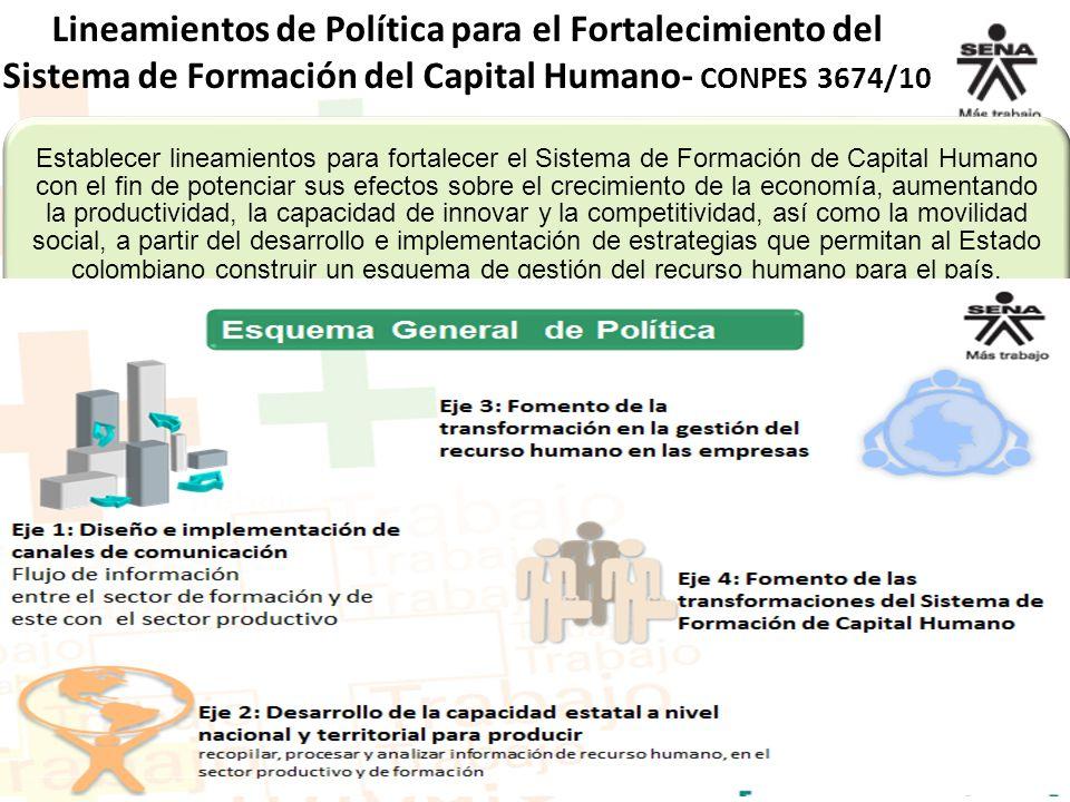Lineamientos de Política para el Fortalecimiento del Sistema de Formación del Capital Humano- CONPES 3674/10