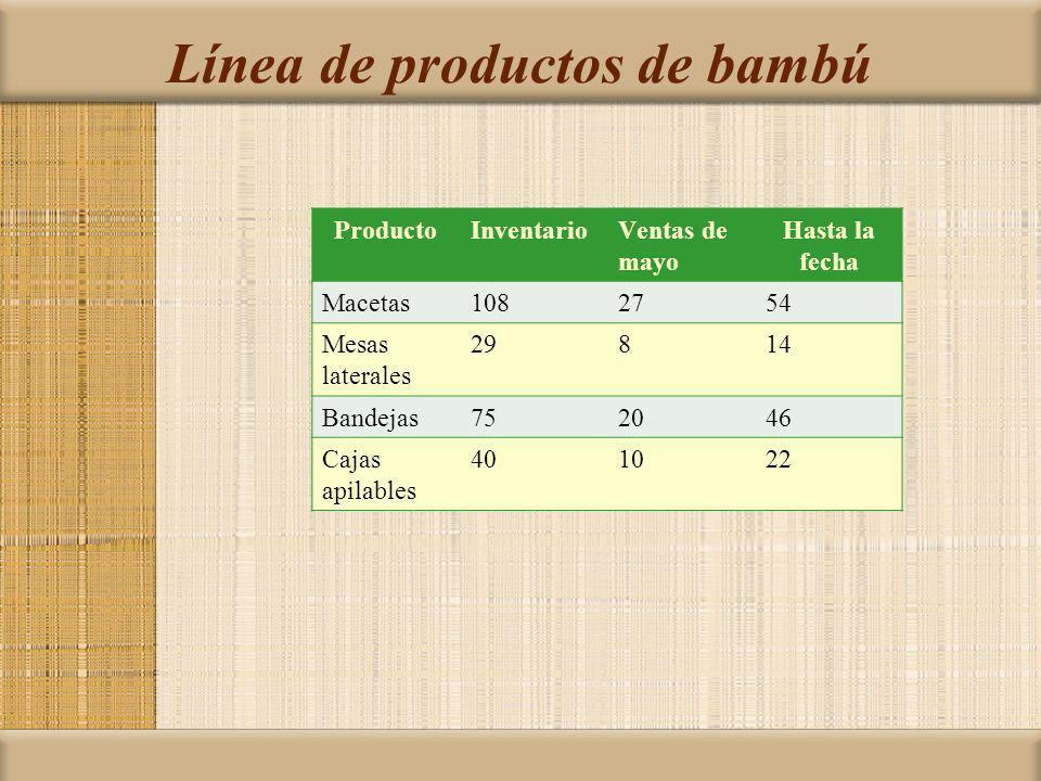 Línea de productos de bambú