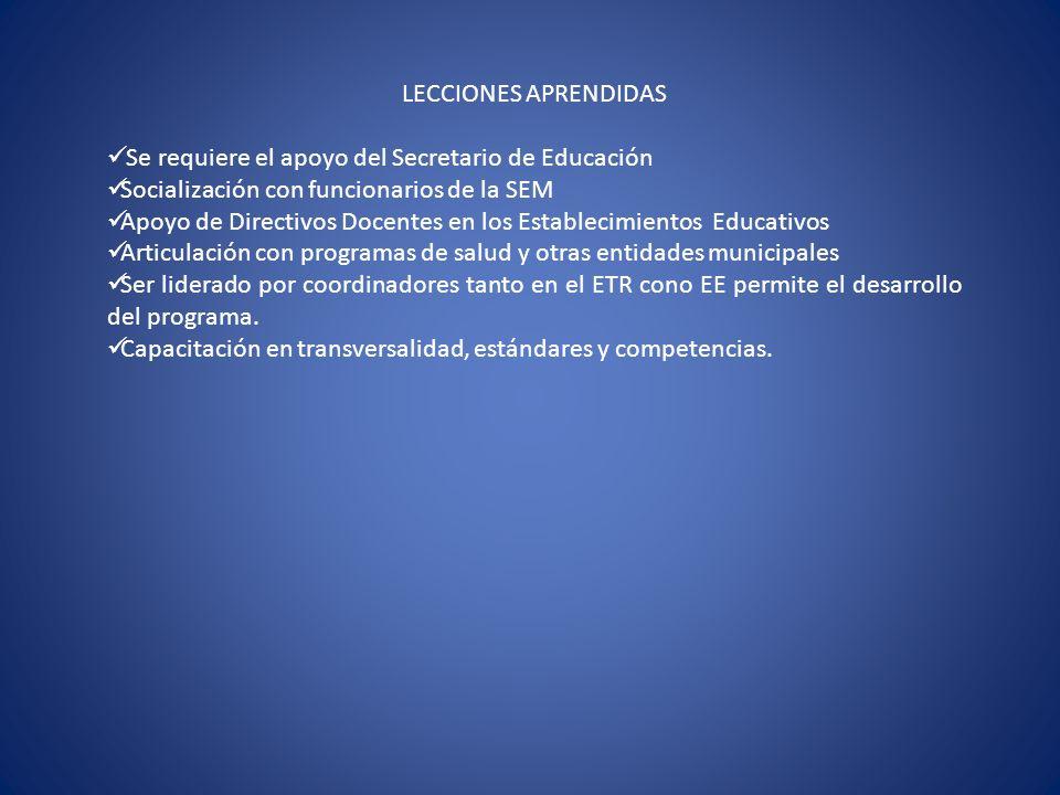 LECCIONES APRENDIDAS Se requiere el apoyo del Secretario de Educación. Socialización con funcionarios de la SEM.