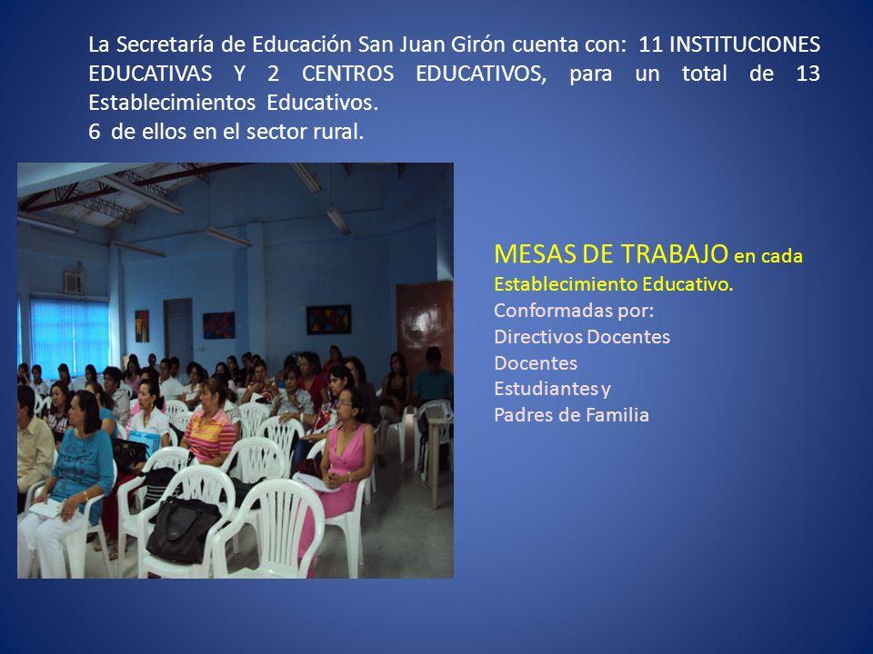 MESAS DE TRABAJO en cada Establecimiento Educativo.