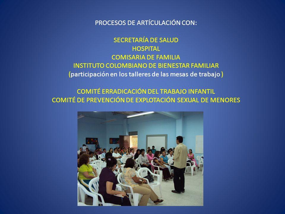 PROCESOS DE ARTÍCULACIÓN CON: SECRETARÍA DE SALUD HOSPITAL