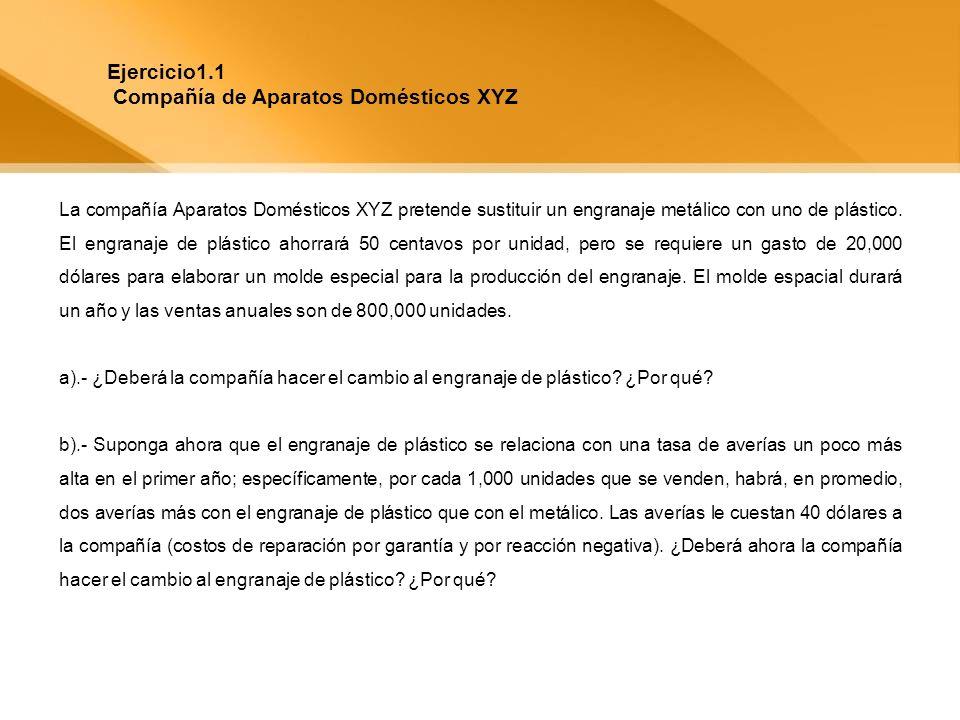 Ejercicio1.1 Compañía de Aparatos Domésticos XYZ