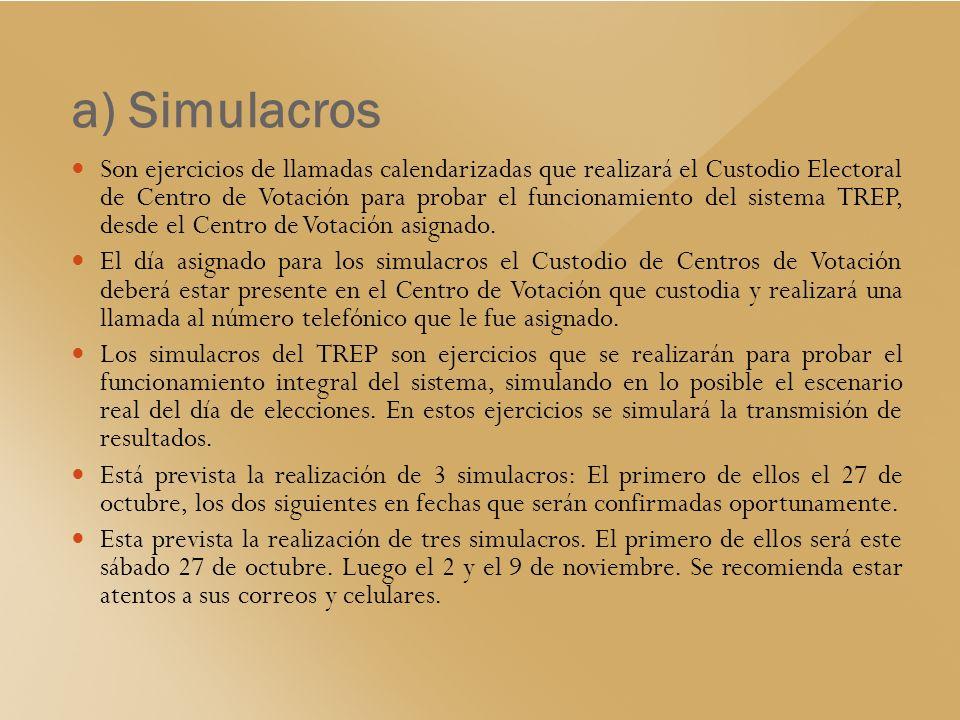 a) Simulacros