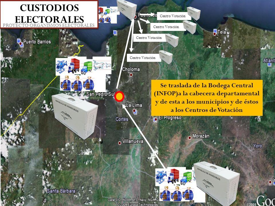 CUSTODIOS ELECTORALES