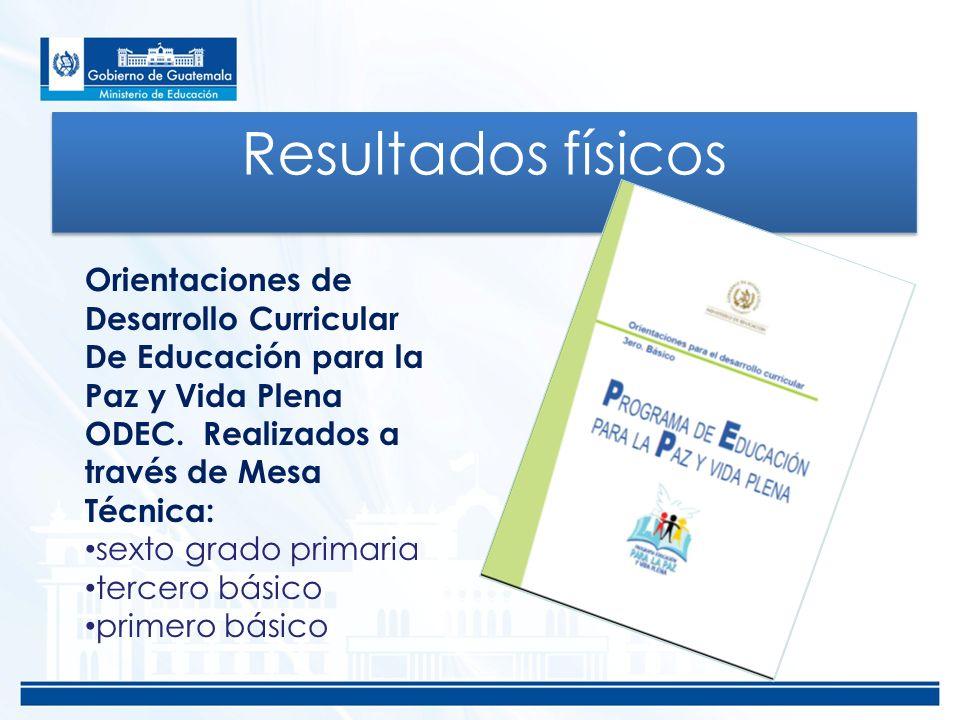 Resultados físicos Orientaciones de Desarrollo Curricular