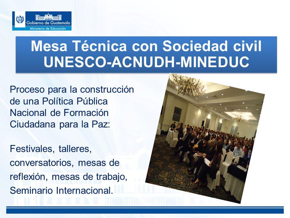 Mesa Técnica con Sociedad civil UNESCO-ACNUDH-MINEDUC