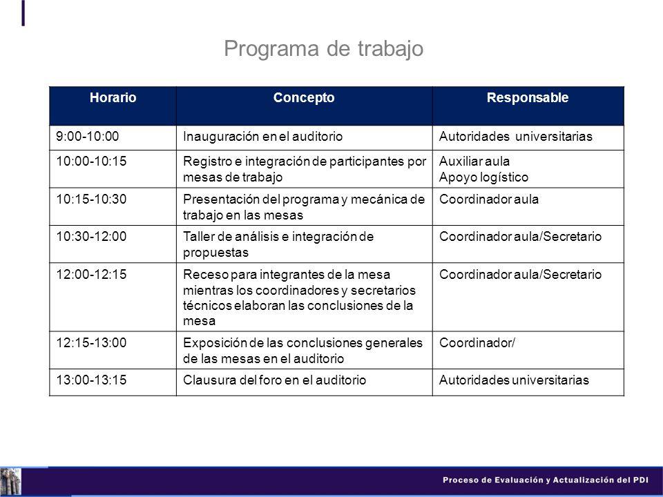 Programa de trabajo Horario Concepto Responsable 9:00-10:00