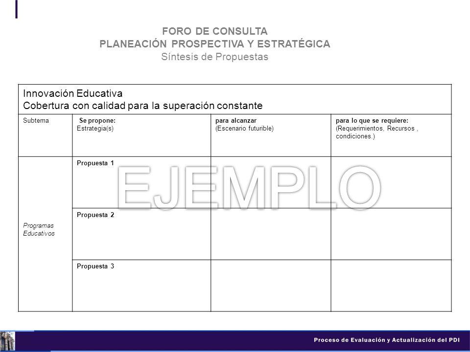 EJEMPLO FORO DE CONSULTA PLANEACIÓN PROSPECTIVA Y ESTRATÉGICA