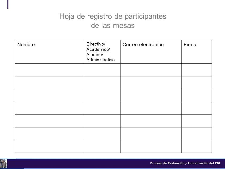 Hoja de registro de participantes de las mesas