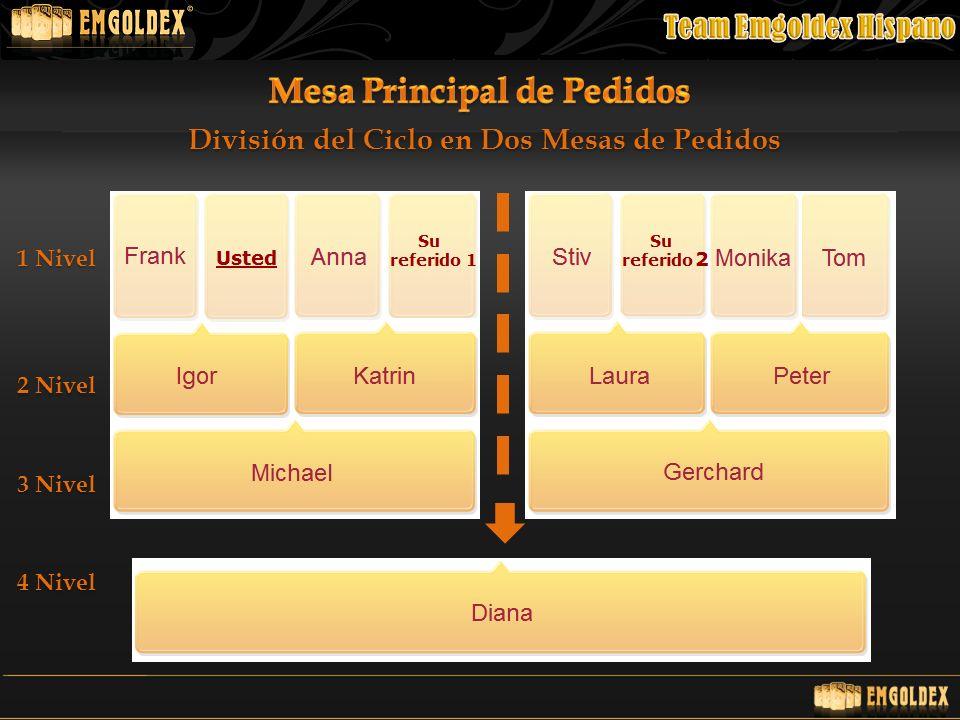 Mesa Principal de Pedidos División del Ciclo en Dos Mesas de Pedidos