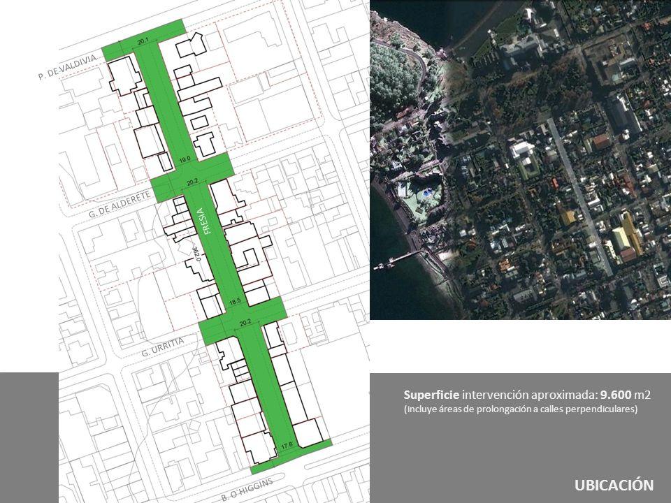 UBICACIÓN Superficie intervención aproximada: 9.600 m2