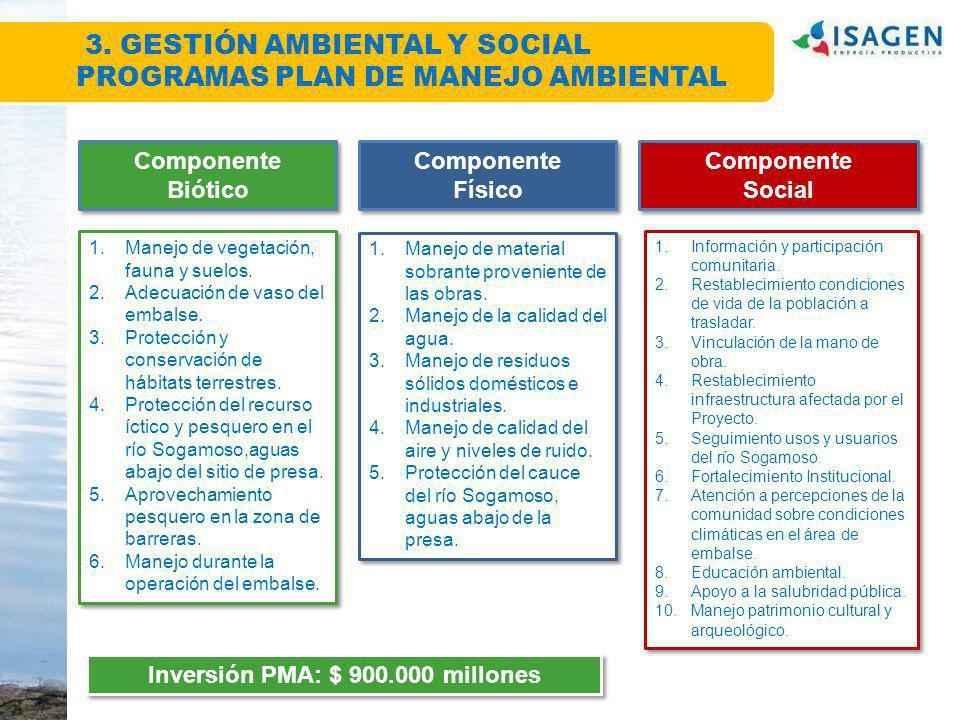 Inversión PMA: $ 900.000 millones