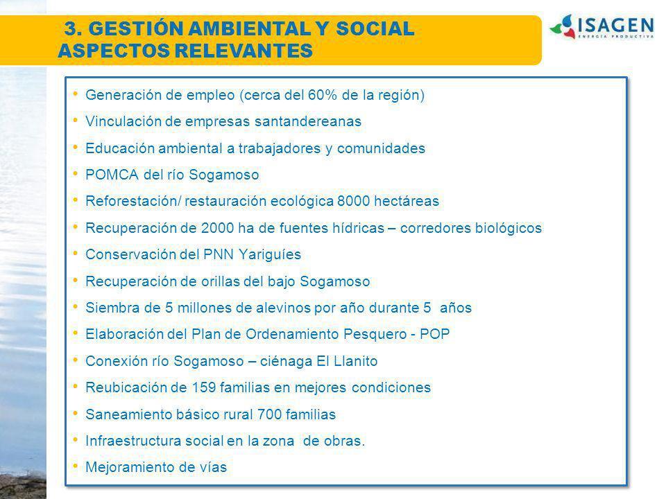 3. GESTIÓN AMBIENTAL Y SOCIAL ASPECTOS RELEVANTES