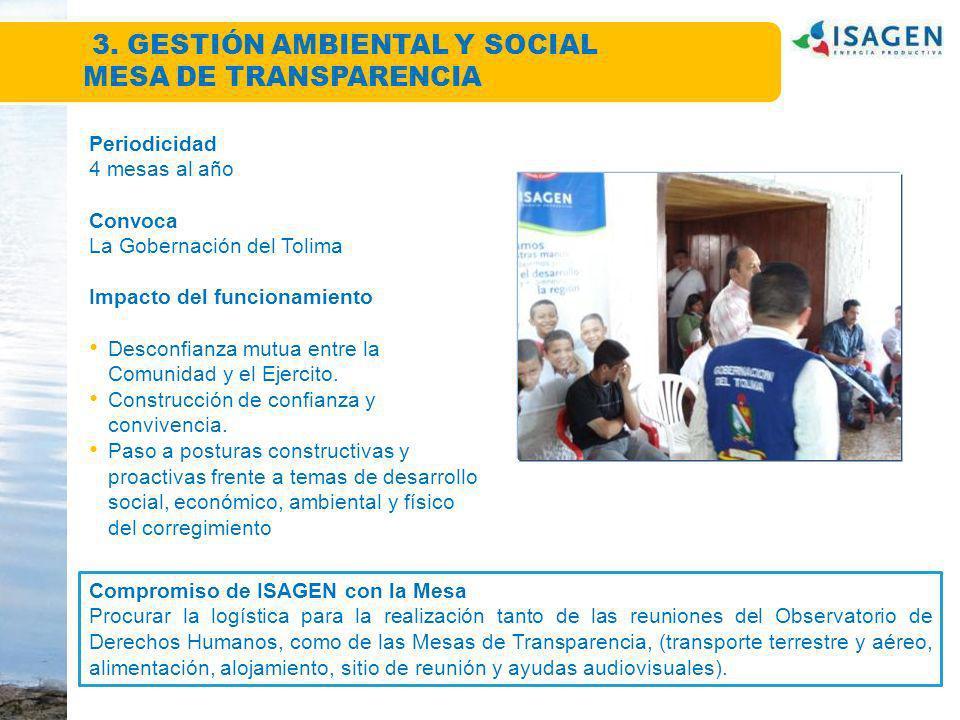 3. GESTIÓN AMBIENTAL Y SOCIAL MESA DE TRANSPARENCIA