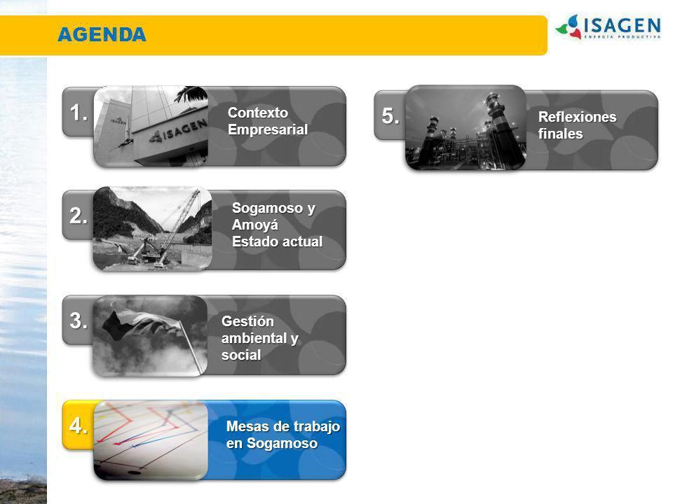 1. 5. 2. 3. 4. AGENDA Contexto Empresarial Reflexiones finales