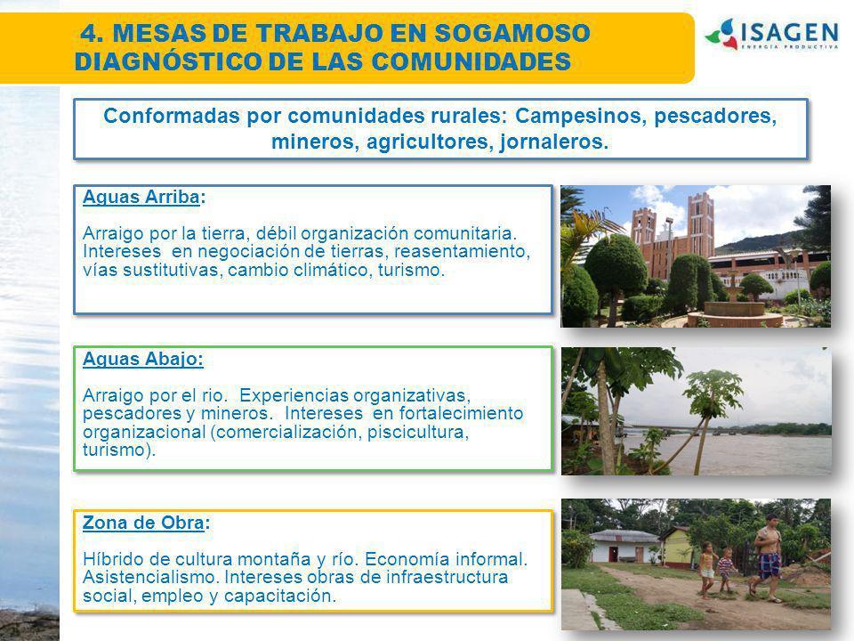 DIAGNÓSTICO DE LAS COMUNIDADES