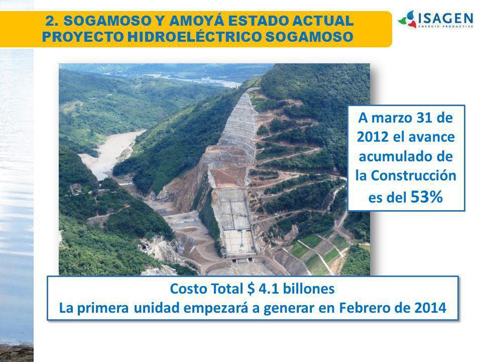 A marzo 31 de 2012 el avance acumulado de la Construcción es del 53%