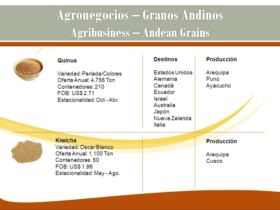 Agronegocios – Granos Andinos Agribusiness – Andean Grains