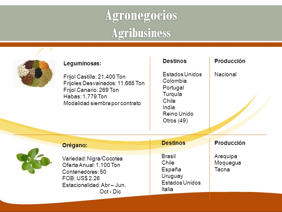 Agronegocios Agribusiness