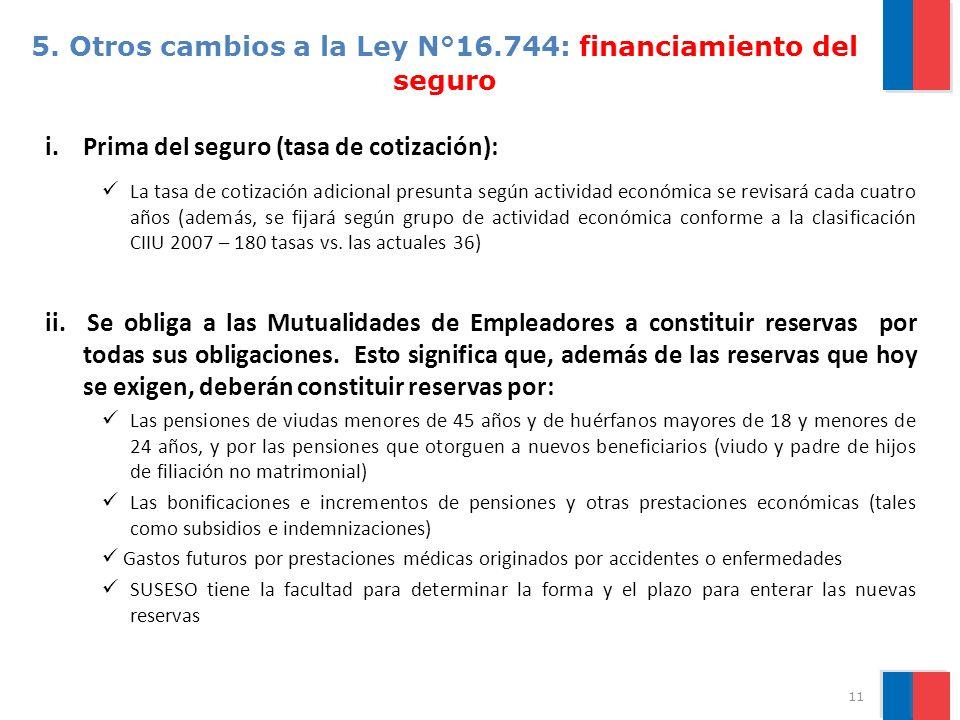 5. Otros cambios a la Ley N°16.744: financiamiento del seguro