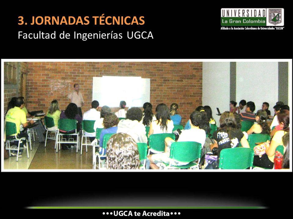 3. JORNADAS TÉCNICAS Facultad de Ingenierías UGCA