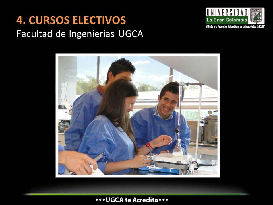 4. CURSOS ELECTIVOS Facultad de Ingenierías UGCA
