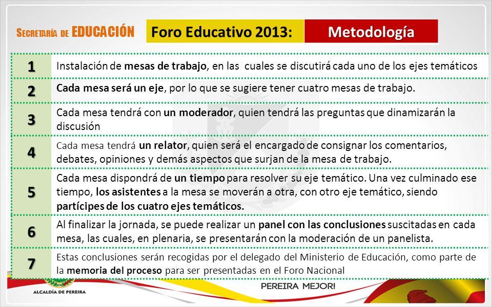 Foro Educativo 2013: Metodología 1 2 3 4 5 6 7