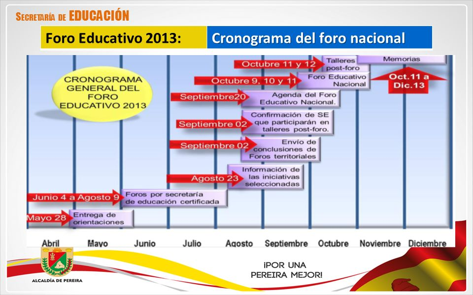 Cronograma del foro nacional