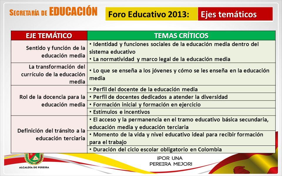 Foro Educativo 2013: Ejes temáticos Secretaría de EDUCACIÓN