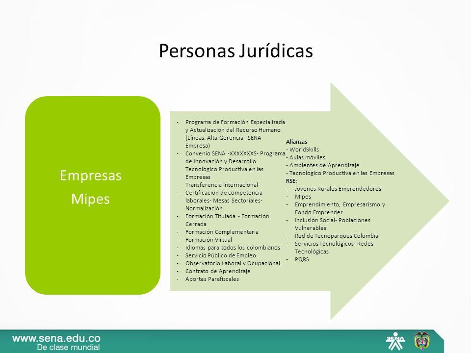 Personas Jurídicas Empresas Mipes