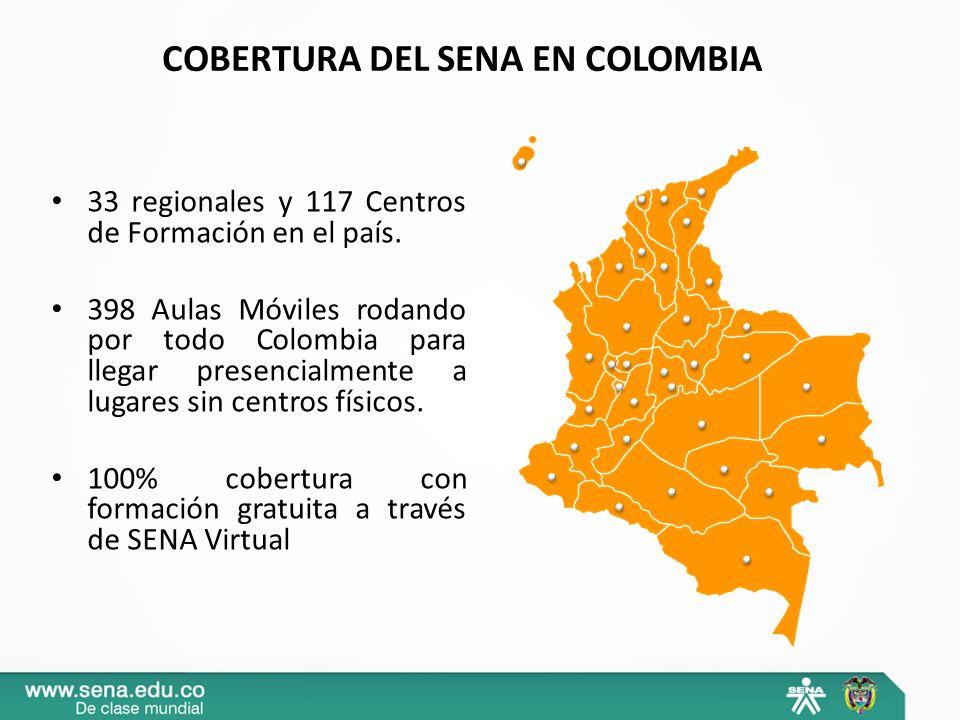 COBERTURA DEL SENA EN COLOMBIA