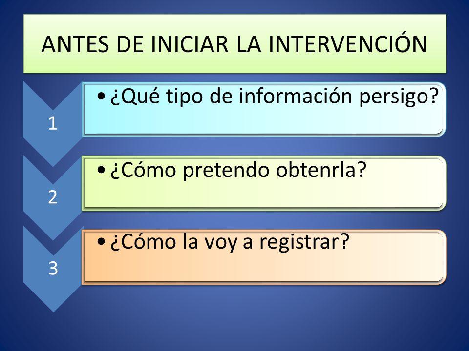 ANTES DE INICIAR LA INTERVENCIÓN