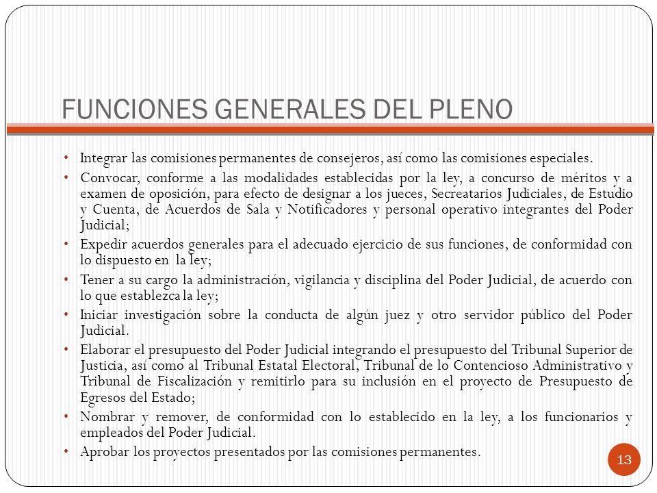FUNCIONES GENERALES DEL PLENO