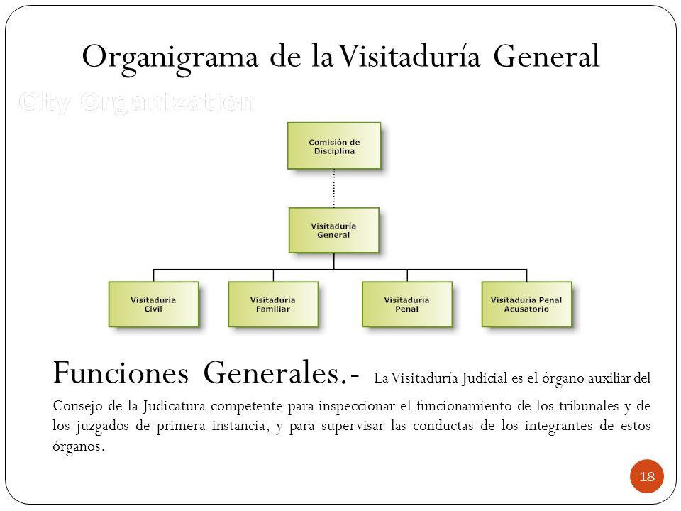 Organigrama de la Visitaduría General