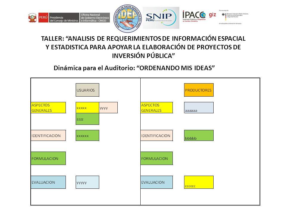 TALLER: ANALISIS DE REQUERIMIENTOS DE INFORMACIÓN ESPACIAL Y ESTADISTICA PARA APOYAR LA ELABORACIÓN DE PROYECTOS DE INVERSIÓN PÚBLICA