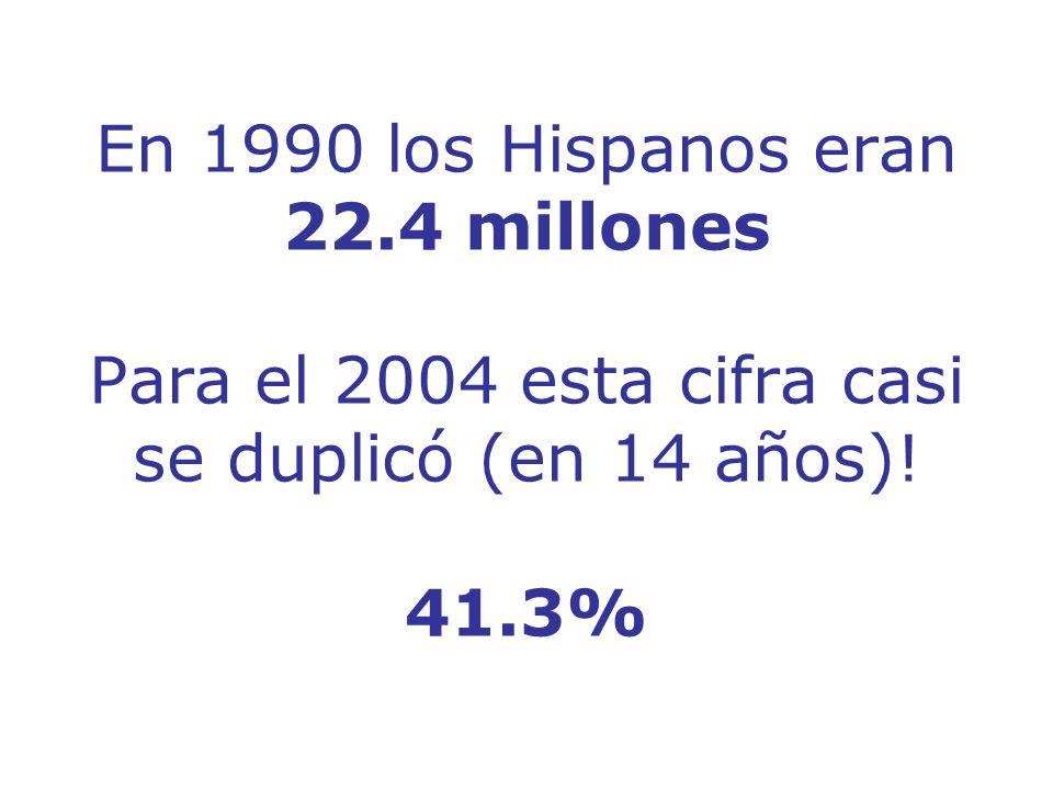 En 1990 los Hispanos eran 22.4 millones Para el 2004 esta cifra casi se duplicó (en 14 años)! 41.3%