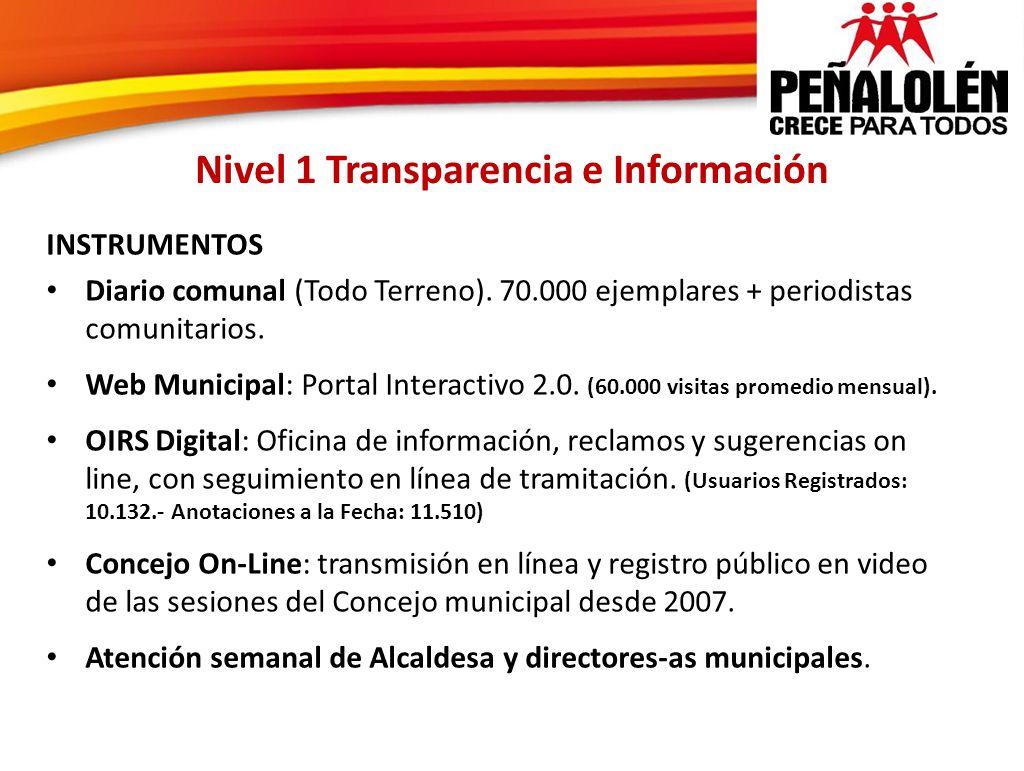 Nivel 1 Transparencia e Información
