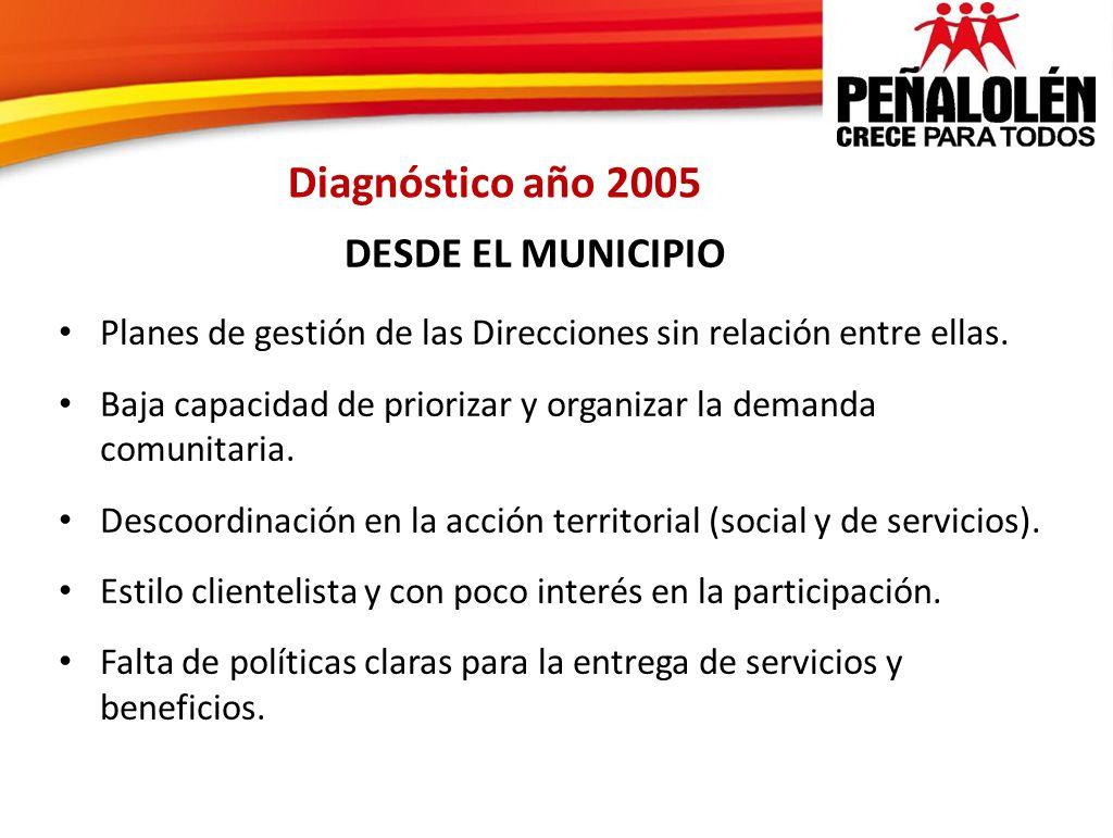 Diagnóstico año 2005 DESDE EL MUNICIPIO