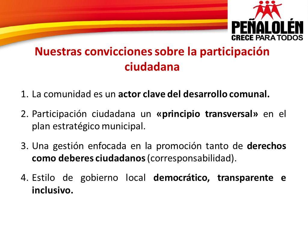 Nuestras convicciones sobre la participación ciudadana