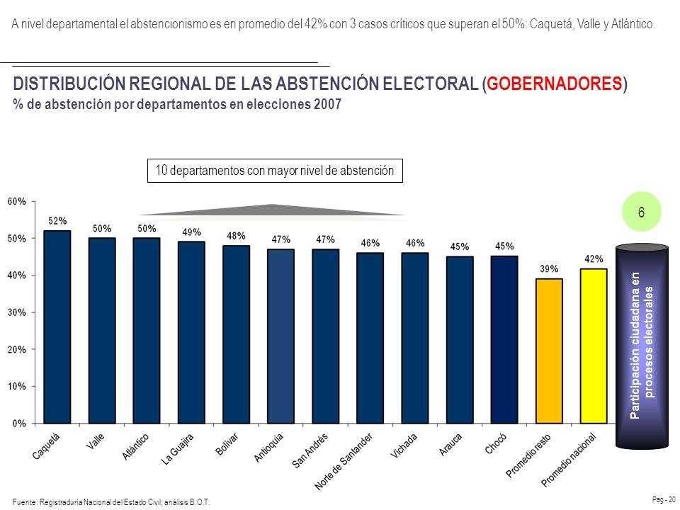 Participación ciudadana en procesos electorales