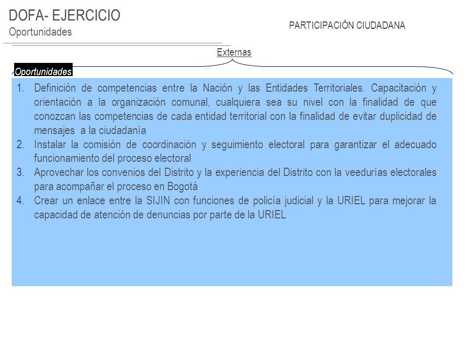 DOFA- ELEMENTOS ADICIONALES PROPUESTOS POR EL GRUPO PARTICIPACION CIUDADANA