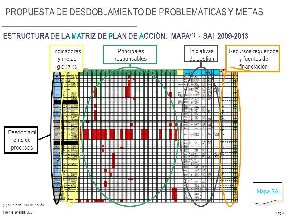 LINEA BASE y METAS A 2010, 2014 - DESPLAZAMIENTO: Con su equipo y para la problemática definida, identifique la línea base y metas para el 2010 y 2014 para su departamento, en lo posible, en coherencia con la meta sugerida para 2014 a nivel nacional.