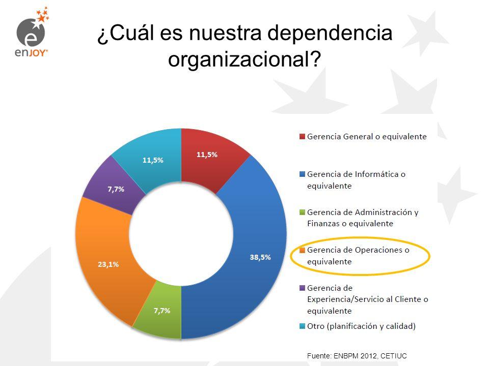 ¿Cuál es nuestra dependencia organizacional