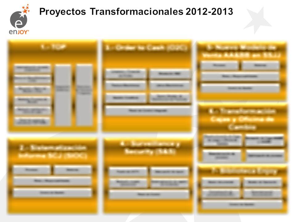 Proyectos Transformacionales 2012-2013