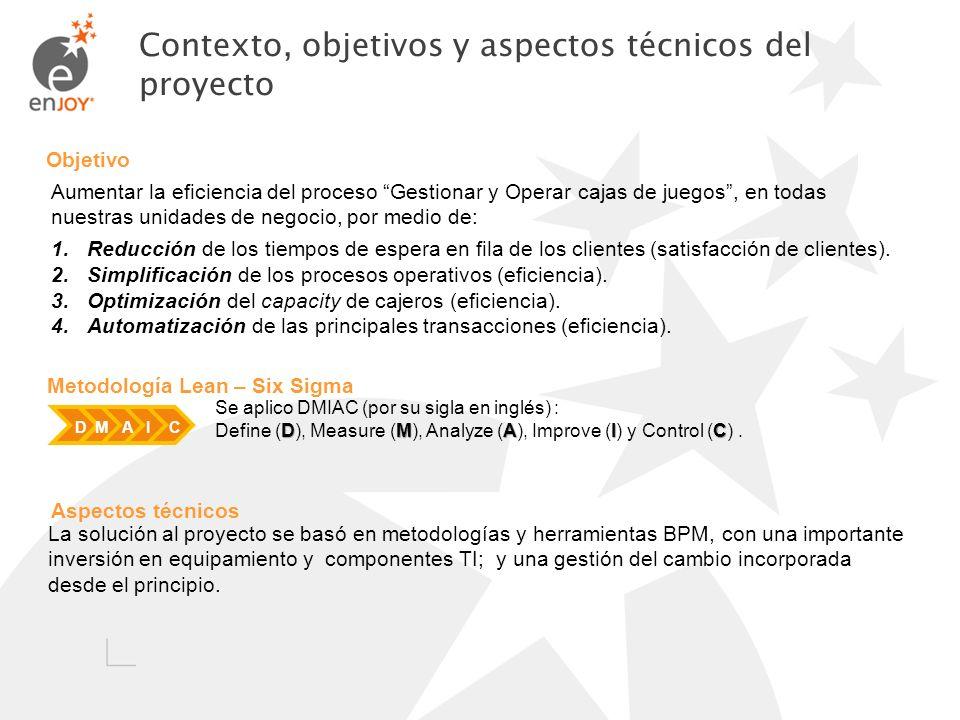 Contexto, objetivos y aspectos técnicos del proyecto