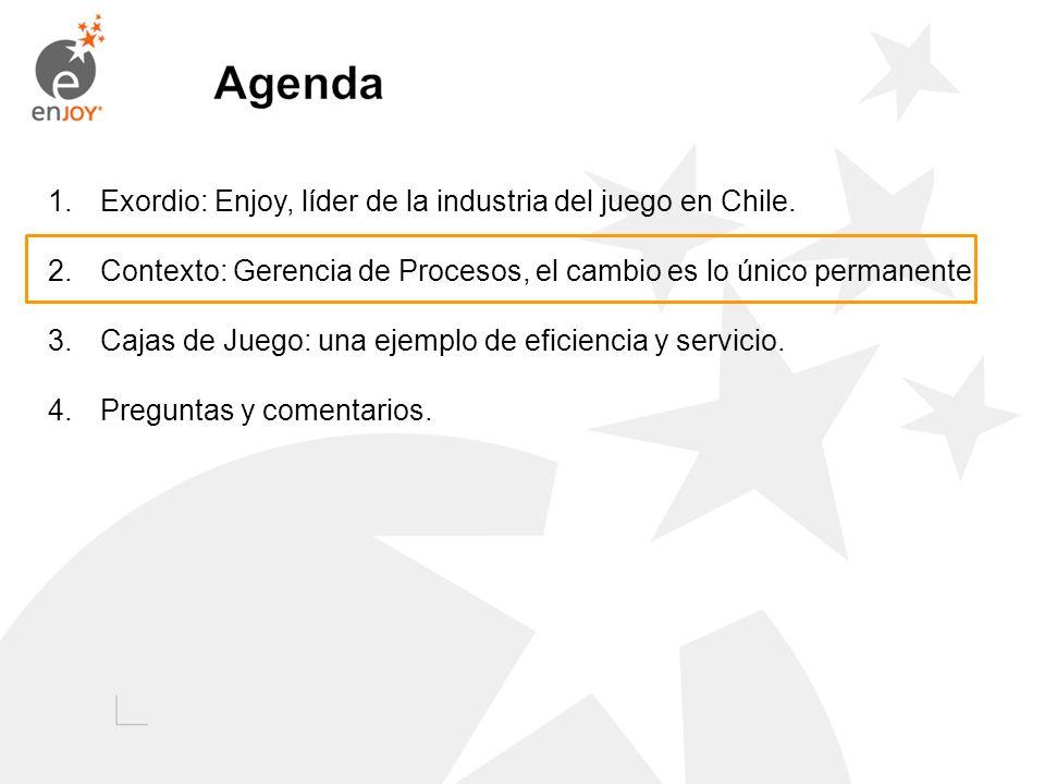 Agenda Exordio: Enjoy, líder de la industria del juego en Chile.