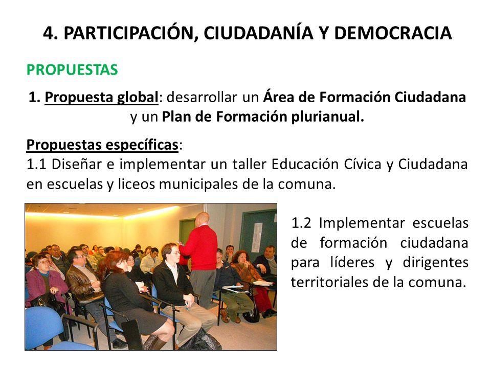 4. PARTICIPACIÓN, CIUDADANÍA Y DEMOCRACIA