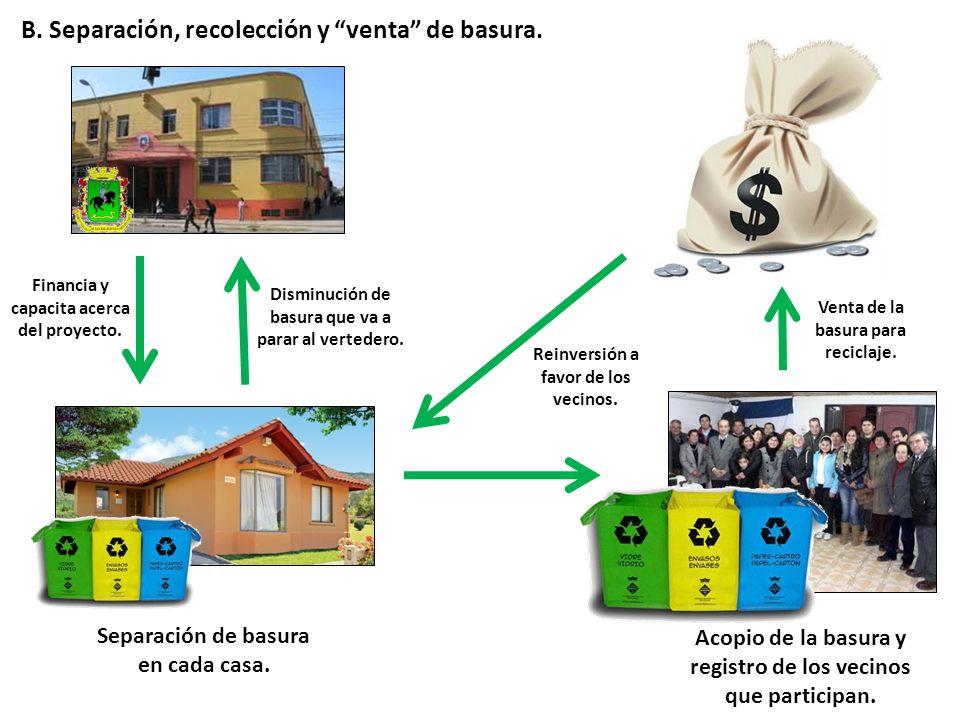 B. Separación, recolección y venta de basura.